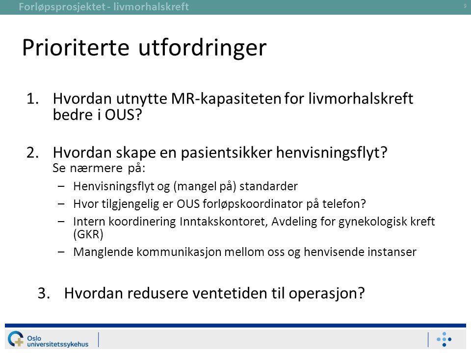 Forløpsprosjektet - livmorhalskreft Prioriterte utfordringer 1.Hvordan utnytte MR-kapasiteten for livmorhalskreft bedre i OUS? 2.Hvordan skape en pasi