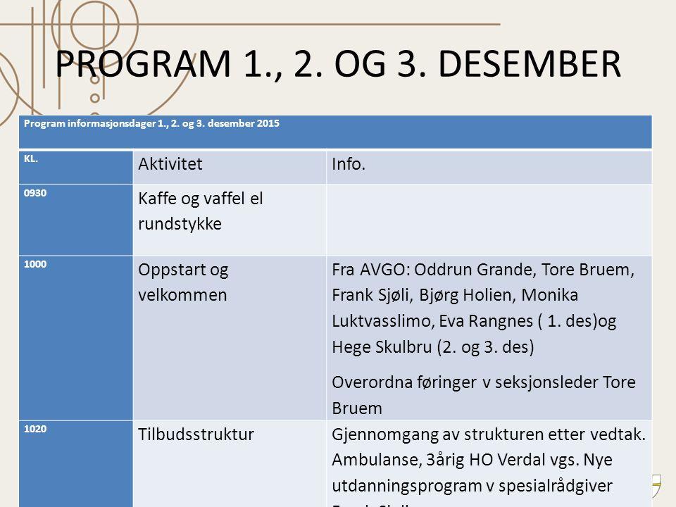 1045Inntaksrutiner inkl en pause V Bjørg Holien, monika Luktvasslimo og Oddrun Grande Forskrift til opplæringsloven kap 6 Rettigheter til vgo Søknad og svaring på web 1.februar, 1.