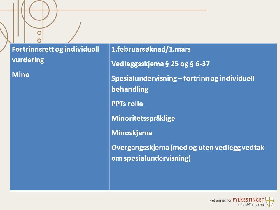 Fortrinnsrett og individuell vurdering Mino 1.februarsøknad/1.mars Vedleggsskjema § 25 og § 6-37 Spesialundervisning – fortrinn og individuell behandling PPTs rolle Minoritetsspråklige Minoskjema Overgangsskjema (med og uten vedlegg vedtak om spesialundervisning)