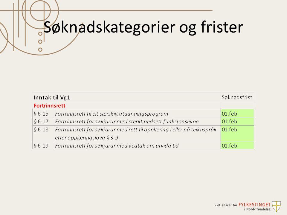 Søknadskategorier og frister