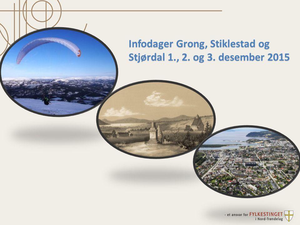 Infodager Grong, Stiklestad og Stjørdal 1., 2. og 3. desember 2015
