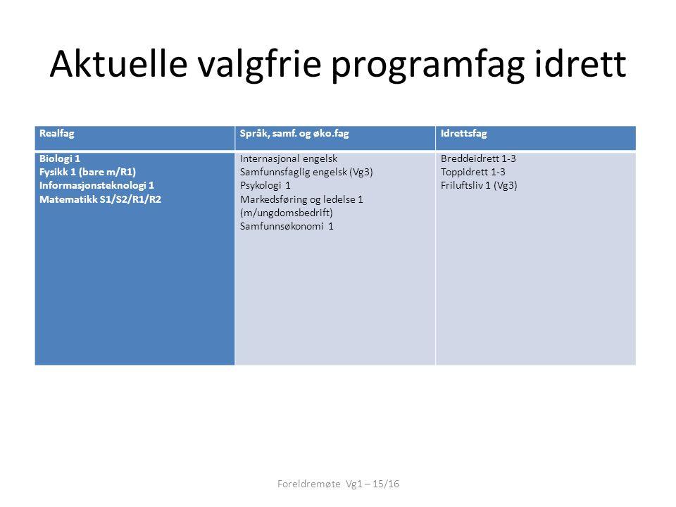 Aktuelle valgfrie programfag idrett RealfagSpråk, samf. og øko.fagIdrettsfag Biologi 1 Fysikk 1 (bare m/R1) Informasjonsteknologi 1 Matematikk S1/S2/R