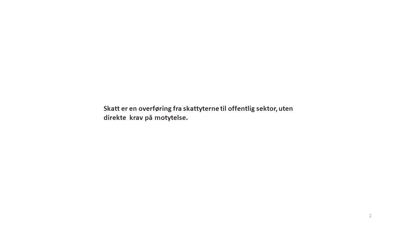 1.6 Direkte fradrag i skatt og forhindring av internasjonal dobbeltbeskatning Må ikke forveksle fradrag ved beregning av alminnelig inntekt (inntektsfradrag) og fradrag i skatt (skattefradrag) Skattefradrag (etter regler i skatteloven kapittel 16) Fradrag i skatt for pensjonister BSU Fradrag for utenlandsk skatt i norsk skatt 23