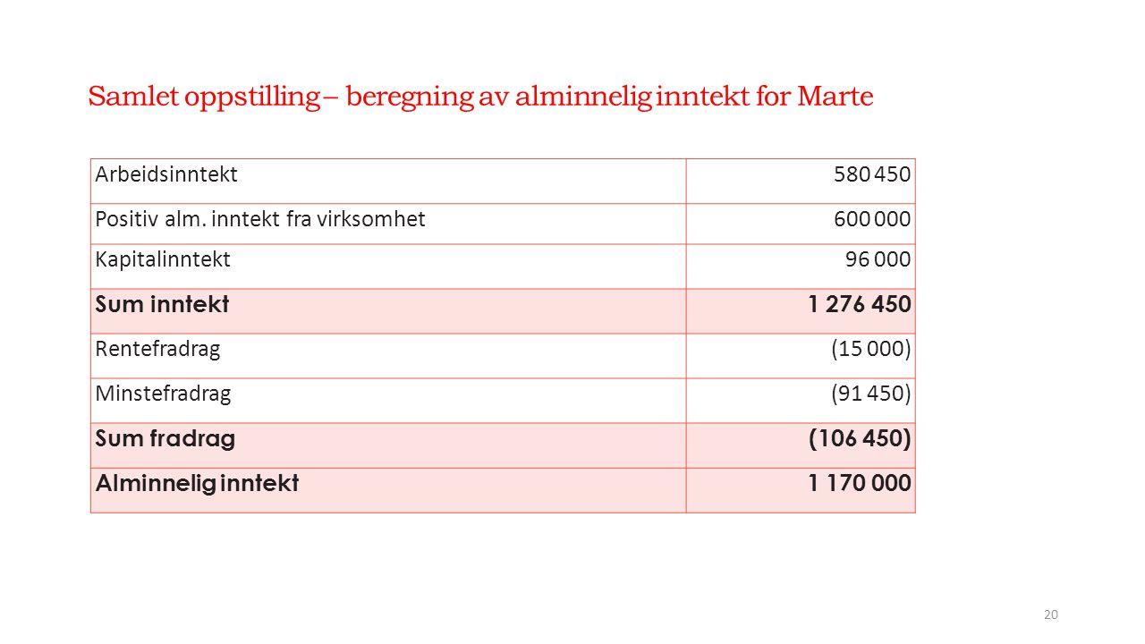 Samlet oppstilling – beregning av alminnelig inntekt for Marte 20 Arbeidsinntekt580 450 Positiv alm.
