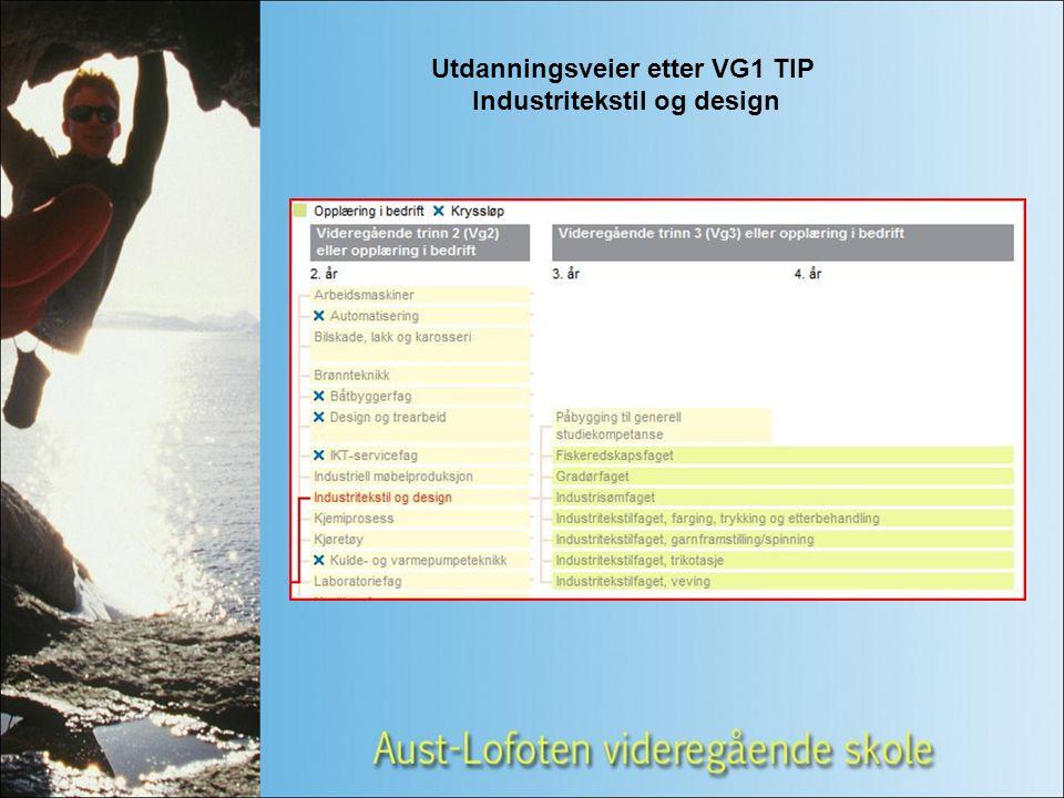 Utdanningsveier etter VG1 TIP Industritekstil og design