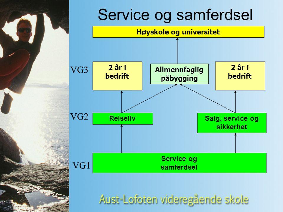 Høyskole og universitet Allmennfaglig påbygging Reiseliv Service og samferdsel Salg, service og sikkerhet 2 år i bedrift Service og samferdsel VG1 VG2 VG3