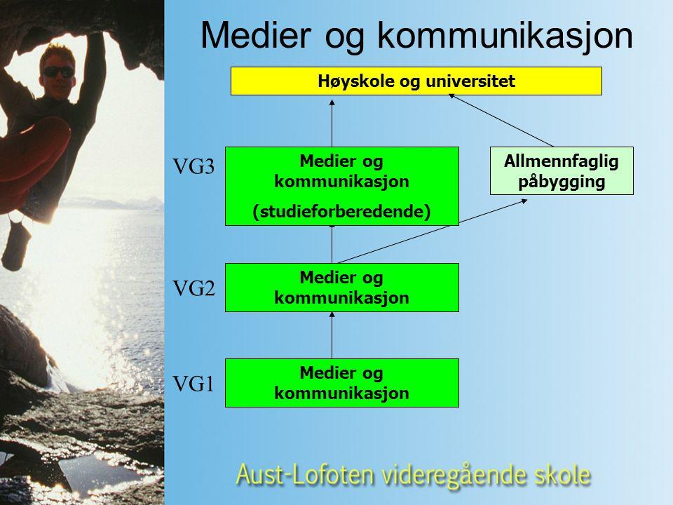 Medier og kommunikasjon VG1 VG2 VG3 Høyskole og universitet Medier og kommunikasjon Allmennfaglig påbygging Medier og kommunikasjon (studieforberedende) Medier og kommunikasjon