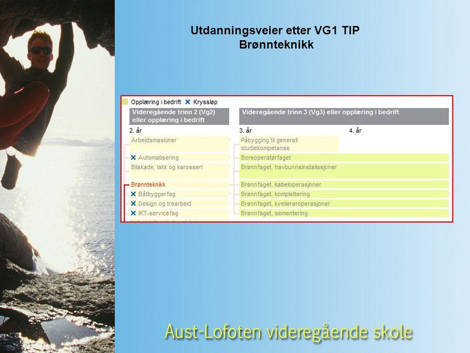 Utdanningsveier etter VG1 TIP Brønnteknikk