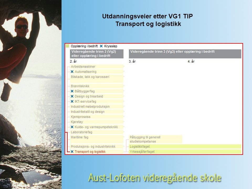 Utdanningsveier etter VG1 TIP Transport og logistikk