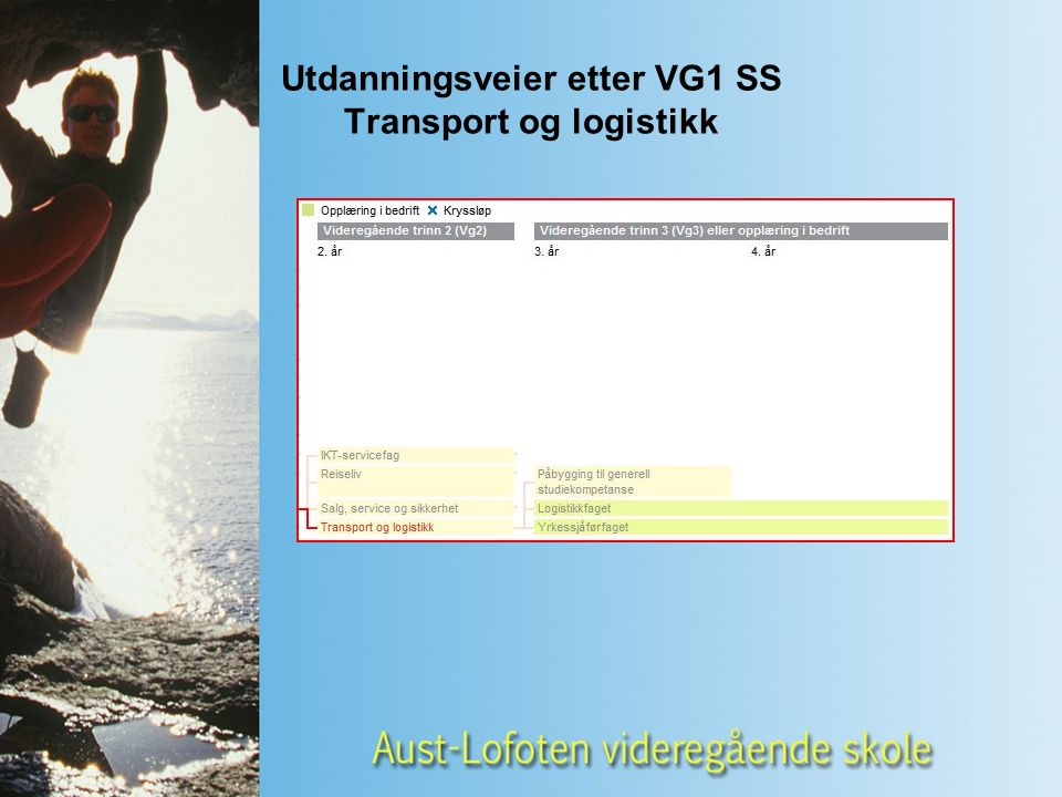 Utdanningsveier etter VG1 SS Transport og logistikk