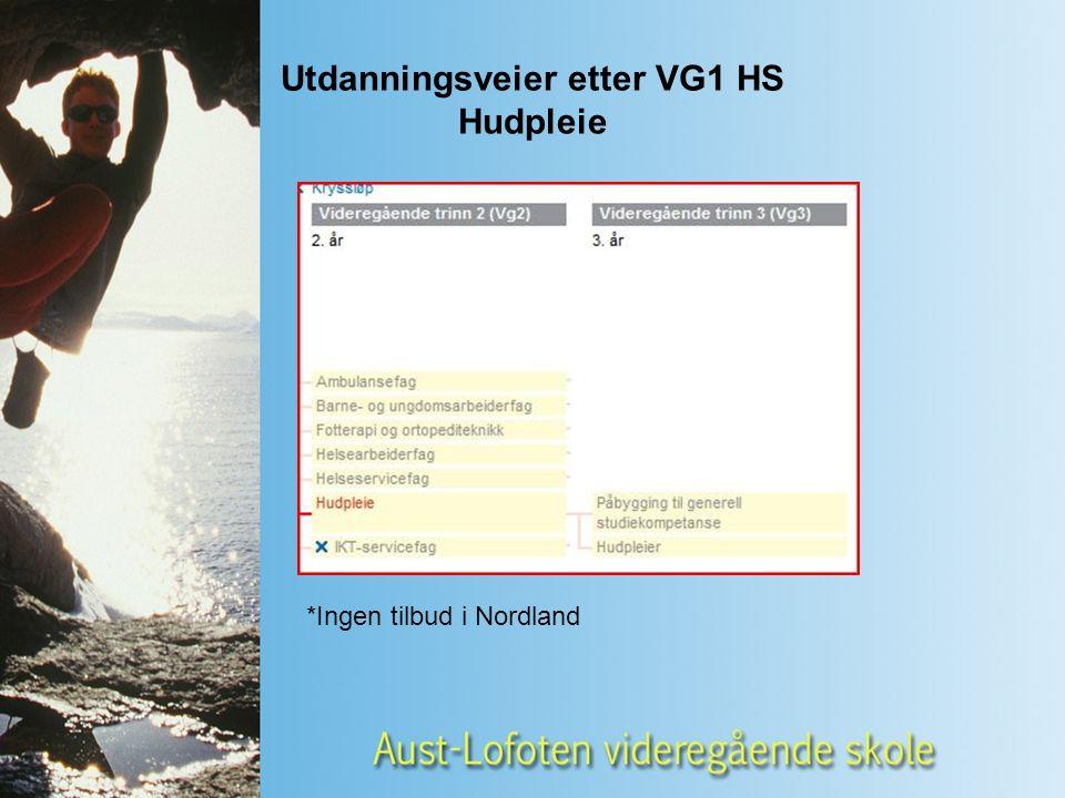 Utdanningsveier etter VG1 HS Hudpleie *Ingen tilbud i Nordland