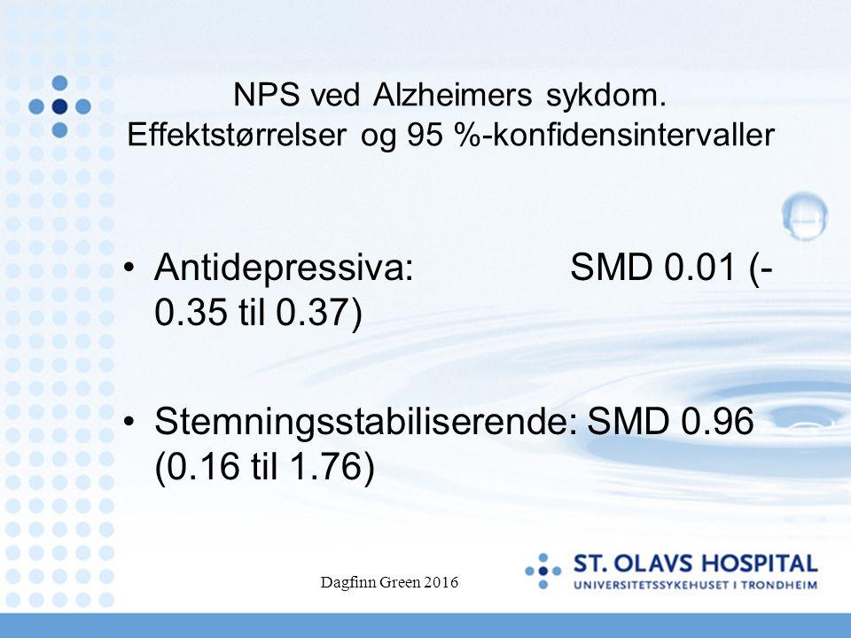 NPS ved Alzheimers sykdom. Effektstørrelser og 95 %-konfidensintervaller Antidepressiva: SMD 0.01 (- 0.35 til 0.37) Stemningsstabiliserende: SMD 0.96