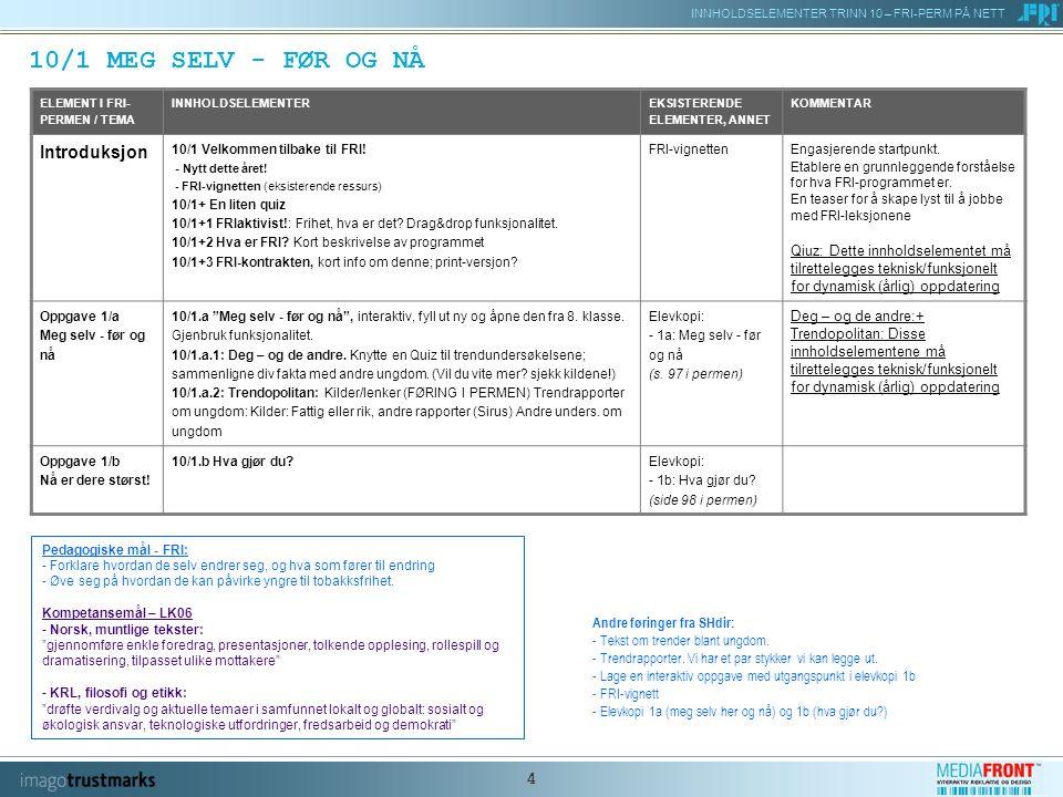 INNHOLDSELEMENTER TRINN 10 – FRI-PERM PÅ NETT 5 10/1 MEG SELV - FØR OG NÅ (INTRO) Innholdselementer – beskrivelse 10/1 Velkommen tilbake til FRI.