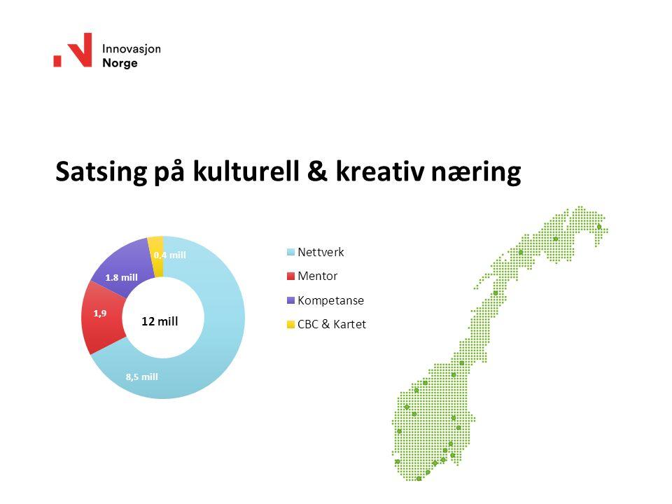 Satsing på kulturell & kreativ næring