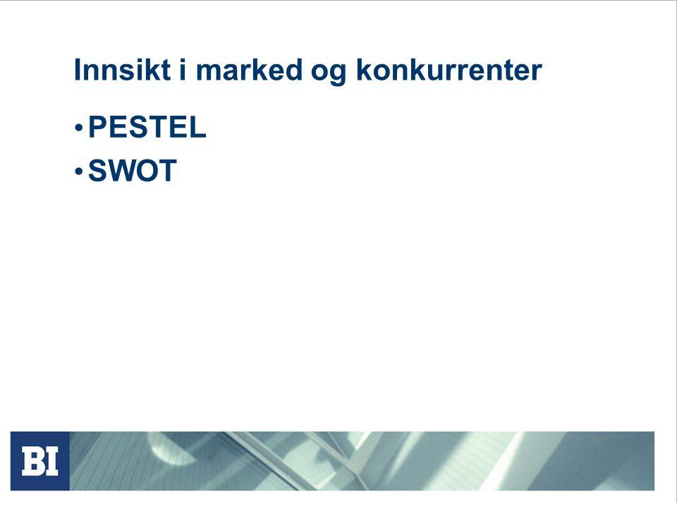 Innsikt i marked og konkurrenter PESTEL SWOT