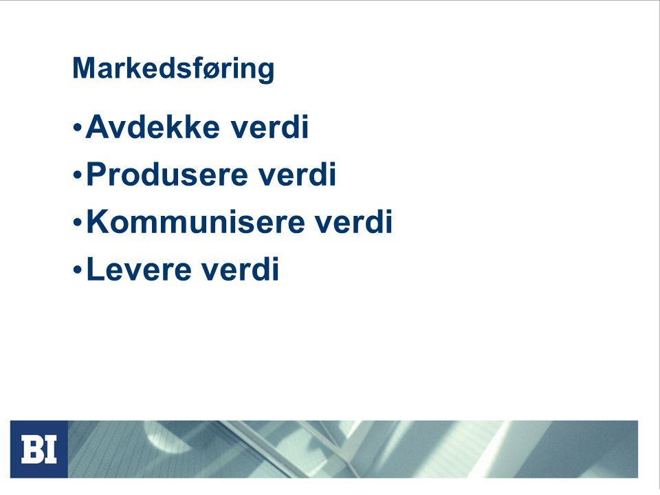 Markedsføring Avdekke verdi Produsere verdi Kommunisere verdi Levere verdi