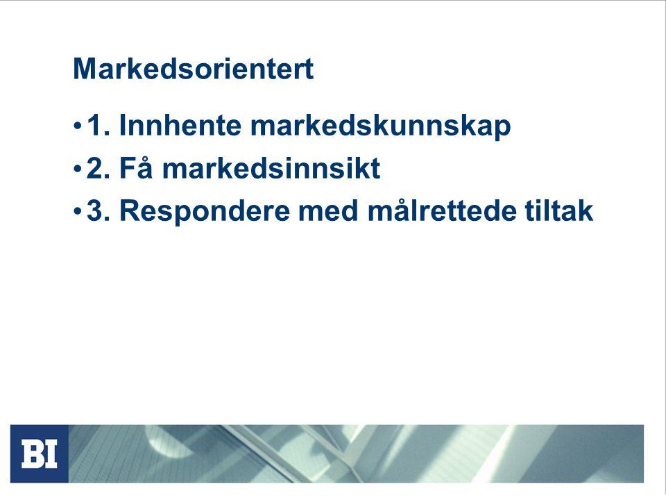 Markedsorientert 1. Innhente markedskunnskap 2. Få markedsinnsikt 3.