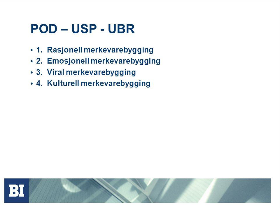 POD – USP - UBR 1. Rasjonell merkevarebygging 2. Emosjonell merkevarebygging 3.