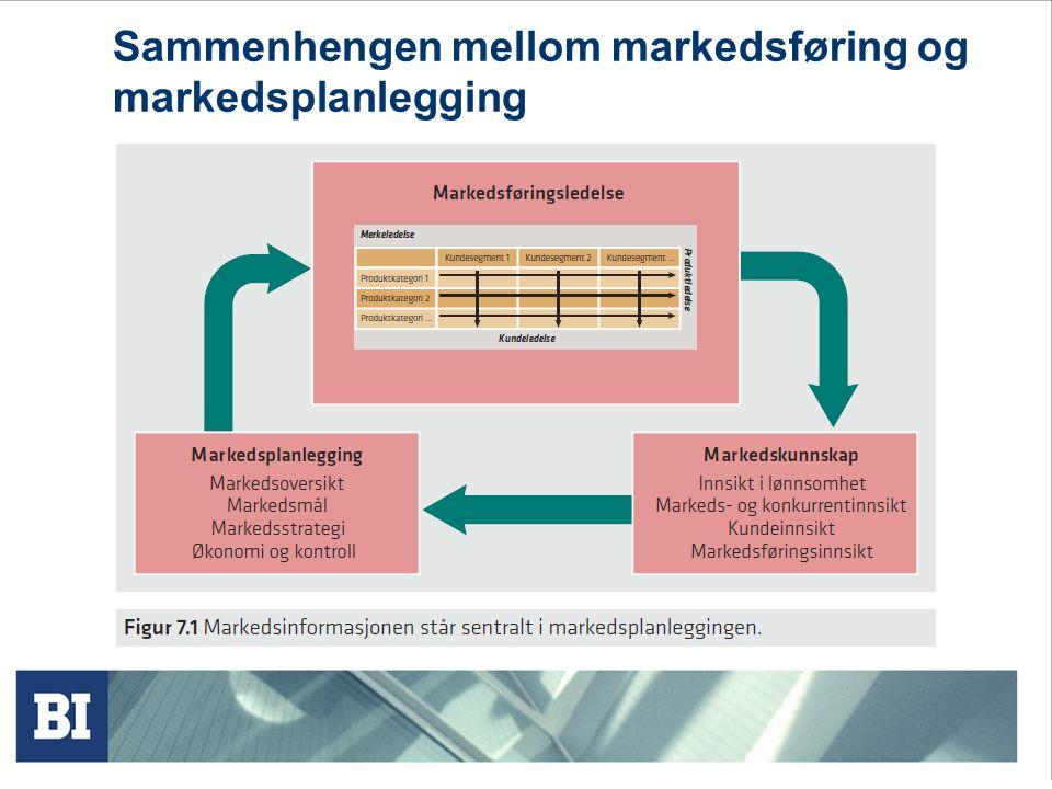 Sammenhengen mellom markedsføring og markedsplanlegging