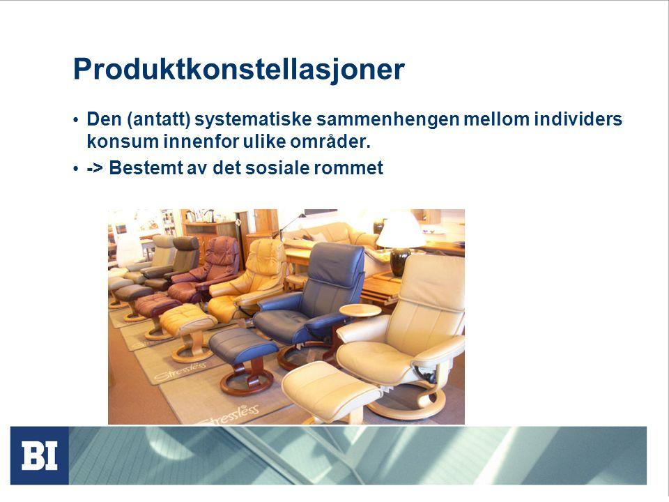 Produktkonstellasjoner Den (antatt) systematiske sammenhengen mellom individers konsum innenfor ulike områder.