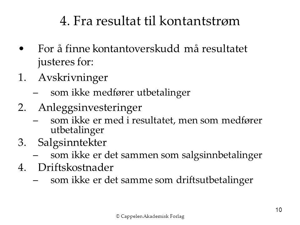© Cappelen Akademisk Forlag 10 4. Fra resultat til kontantstrøm For å finne kontantoverskudd må resultatet justeres for: 1.Avskrivninger –som ikke med