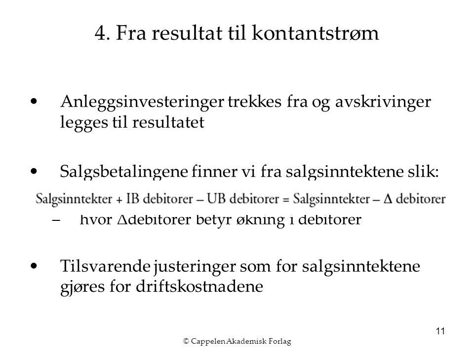 © Cappelen Akademisk Forlag 11 4. Fra resultat til kontantstrøm Anleggsinvesteringer trekkes fra og avskrivinger legges til resultatet Salgsbetalingen