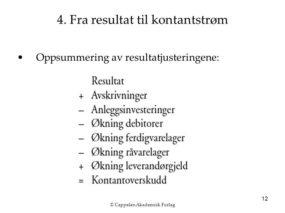 © Cappelen Akademisk Forlag 12 4. Fra resultat til kontantstrøm Oppsummering av resultatjusteringene: