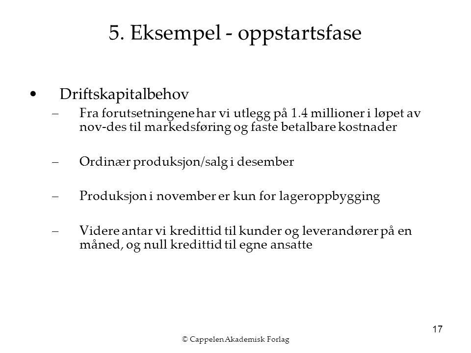 © Cappelen Akademisk Forlag 17 5. Eksempel - oppstartsfase Driftskapitalbehov –Fra forutsetningene har vi utlegg på 1.4 millioner i løpet av nov-des t