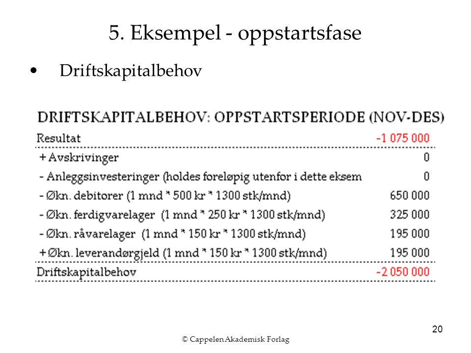 © Cappelen Akademisk Forlag 20 5. Eksempel - oppstartsfase Driftskapitalbehov
