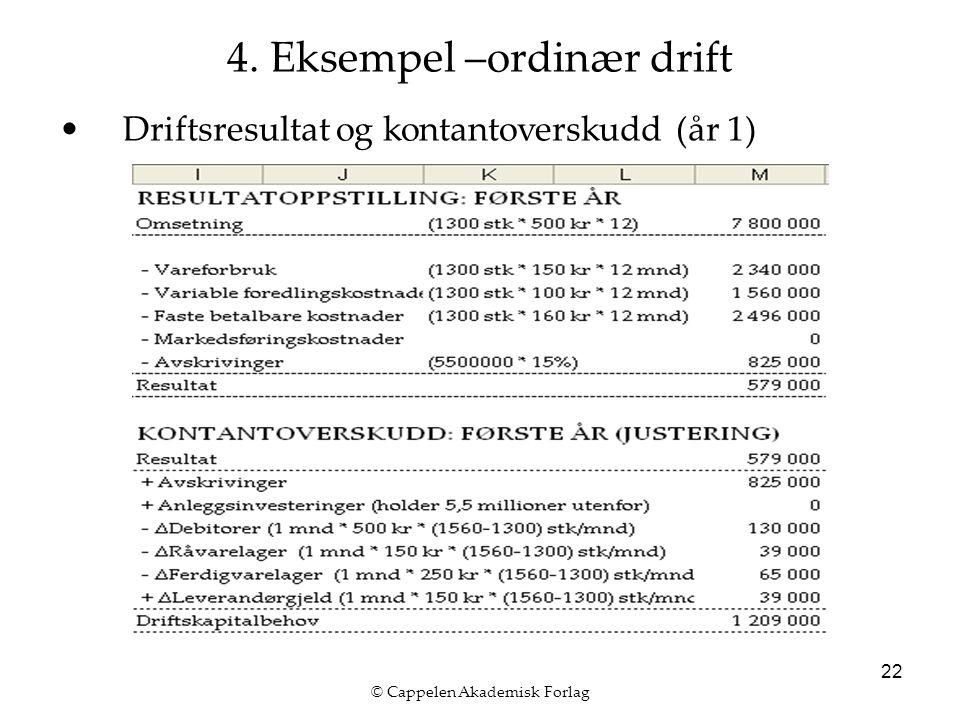 © Cappelen Akademisk Forlag 22 4. Eksempel –ordinær drift Driftsresultat og kontantoverskudd (år 1)