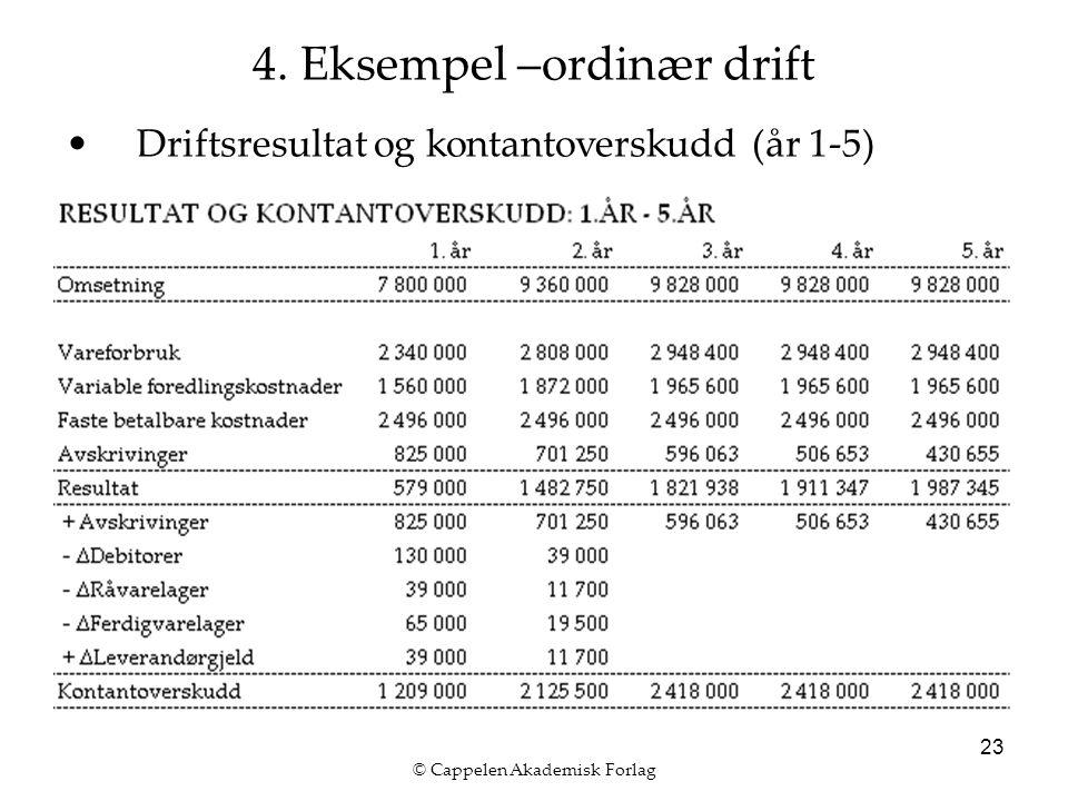 © Cappelen Akademisk Forlag 23 4. Eksempel –ordinær drift Driftsresultat og kontantoverskudd (år 1-5)
