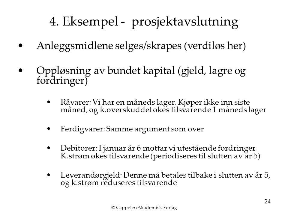 © Cappelen Akademisk Forlag 24 4. Eksempel - prosjektavslutning Anleggsmidlene selges/skrapes (verdiløs her) Oppløsning av bundet kapital (gjeld, lagr
