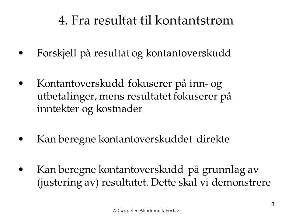 © Cappelen Akademisk Forlag 8 4. Fra resultat til kontantstrøm Forskjell på resultat og kontantoverskudd Kontantoverskudd fokuserer på inn- og utbetal