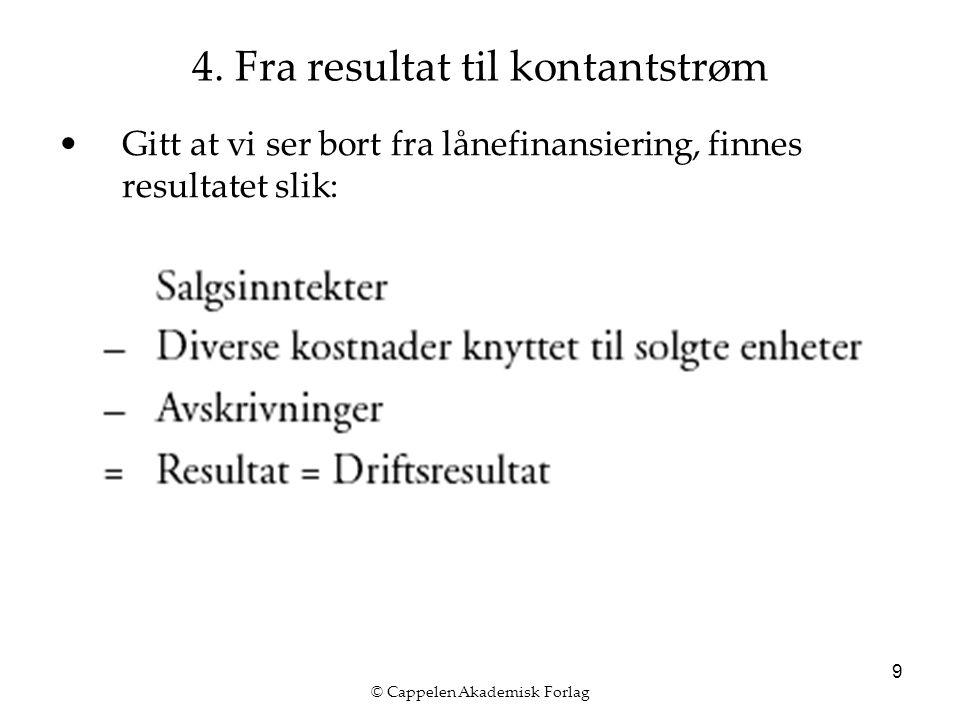© Cappelen Akademisk Forlag 9 4. Fra resultat til kontantstrøm Gitt at vi ser bort fra lånefinansiering, finnes resultatet slik: