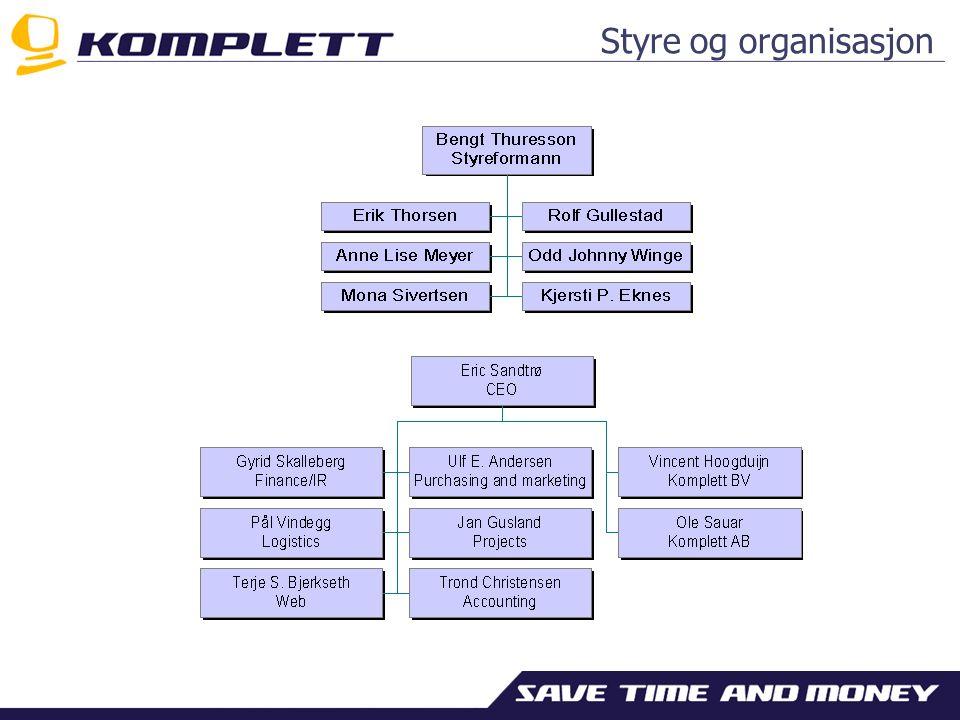 Logistikk -Eget lager i Norge som betjener Norge og Sverige - Outsourcet lager i Nederland som betjener Storbritannia, Irland og Nederland Forsendelser med: - Post og Tollpost (Norge og Sverige) - DHL (UK, Irland) - DHL, TPG (Nederland) - Parcelforce/GLS (UK og Irland) Salgs- og supportkontor Retur Lager