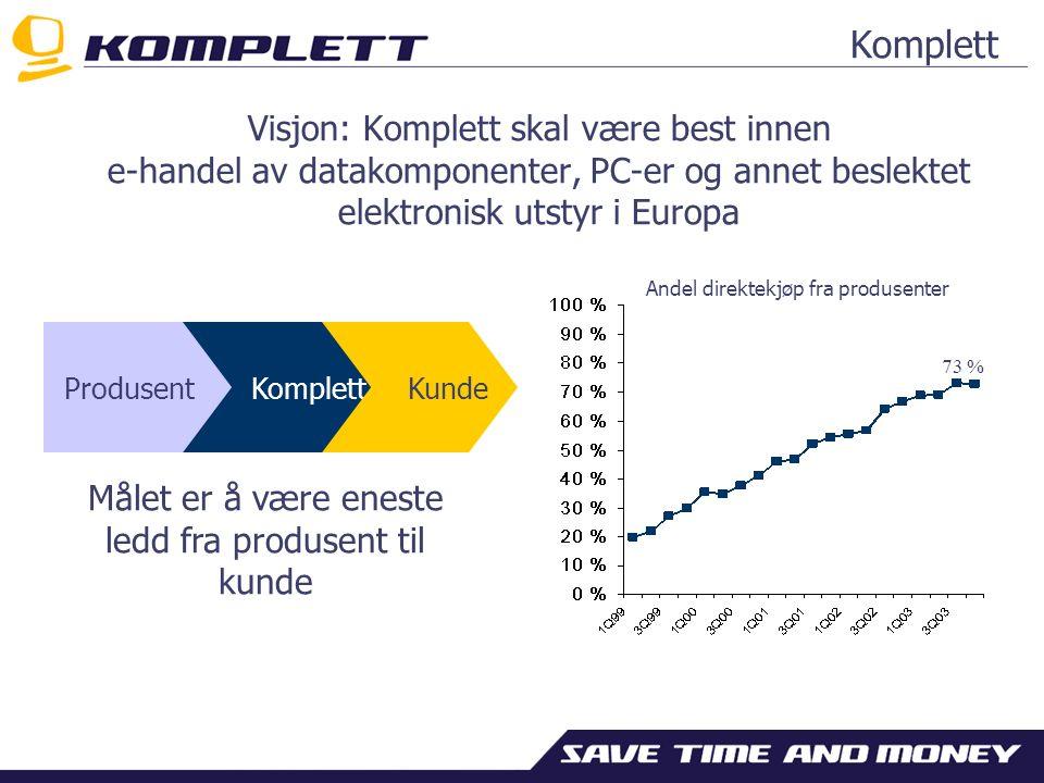 Komplett Visjon: Komplett skal være best innen e-handel av datakomponenter, PC-er og annet beslektet elektronisk utstyr i Europa Produsent Komplett Kunde Andel direktekjøp fra produsenter 73 % Målet er å være eneste ledd fra produsent til kunde