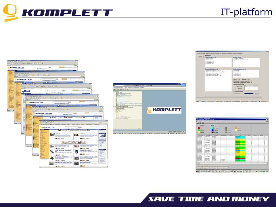 IT-platform