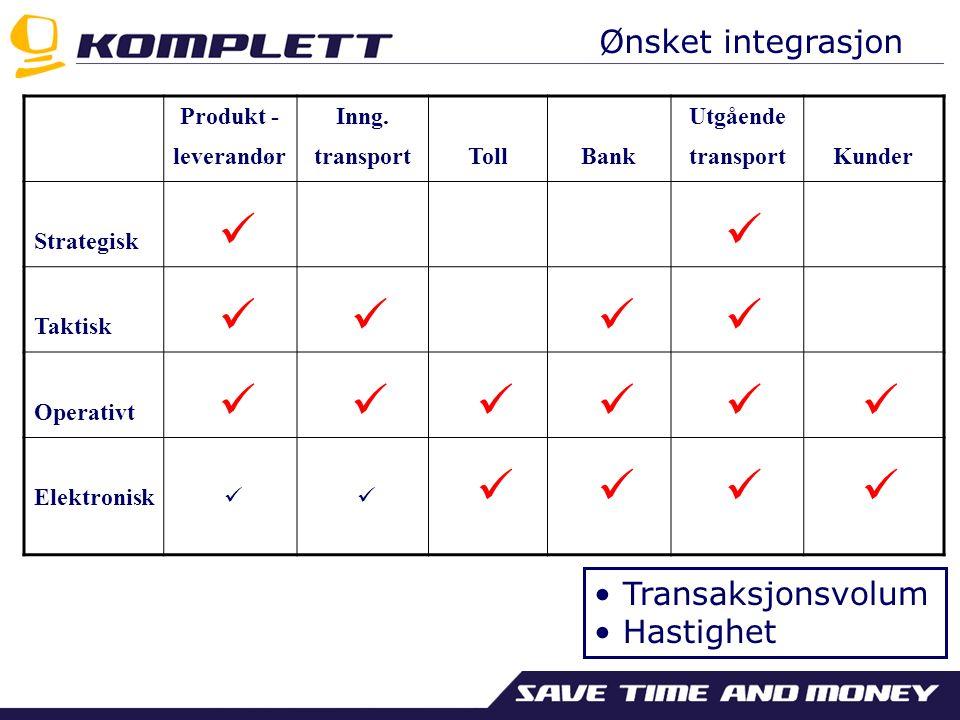 Ønsket integrasjon Produkt - leverandør Inng. transportTollBank Utgående transportKunder Strategisk Taktisk Operativt Elektronisk Transaksjonsvolum Ha