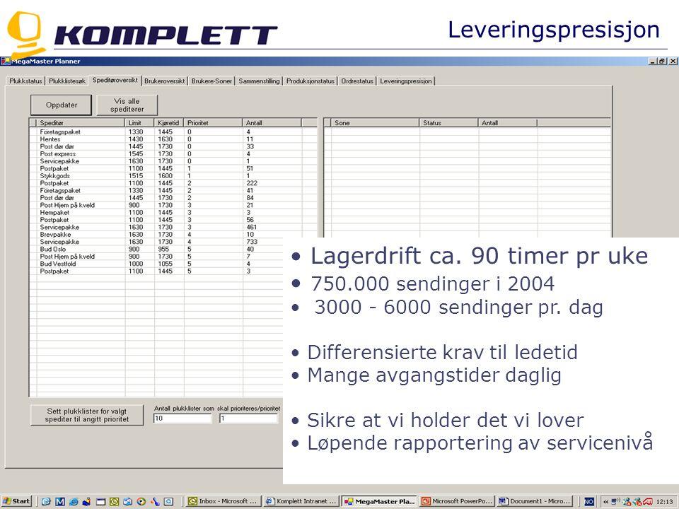 Lagerdrift ca. 90 timer pr uke 750.000 sendinger i 2004 3000 - 6000 sendinger pr.
