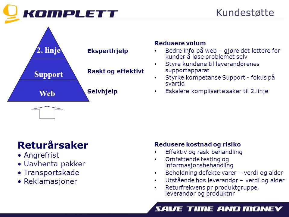 Web Support 2. linje Kundestøtte Eksperthjelp Raskt og effektivt Selvhjelp Redusere volum Bedre info på web – gjøre det lettere for kunder å løse prob