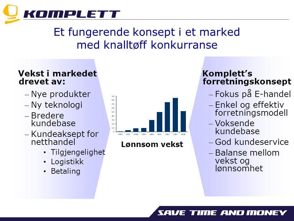 Et fungerende konsept i et marked med knalltøff konkurranse Vekst i markedet drevet av: – Nye produkter – Ny teknologi – Bredere kundebase – Kundeaksept for netthandel Tilgjengelighet Logistikk Betaling Komplett's forretningskonsept – Fokus på E-handel – Enkel og effektiv forretningsmodell – Voksende kundebase – God kundeservice – Balanse mellom vekst og lønnsomhet Lønnsom vekst