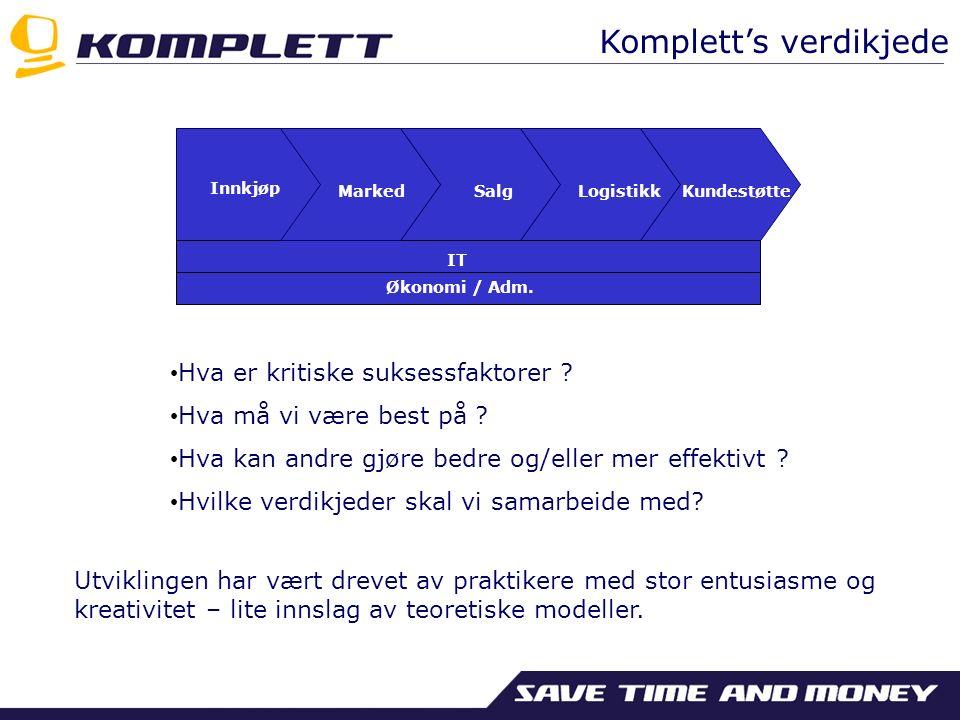 Innkjøp LogistikkKundestøtteSalg IT Økonomi / Adm. Marked Komplett's verdikjede Hva er kritiske suksessfaktorer ? Hva må vi være best på ? Hva kan and