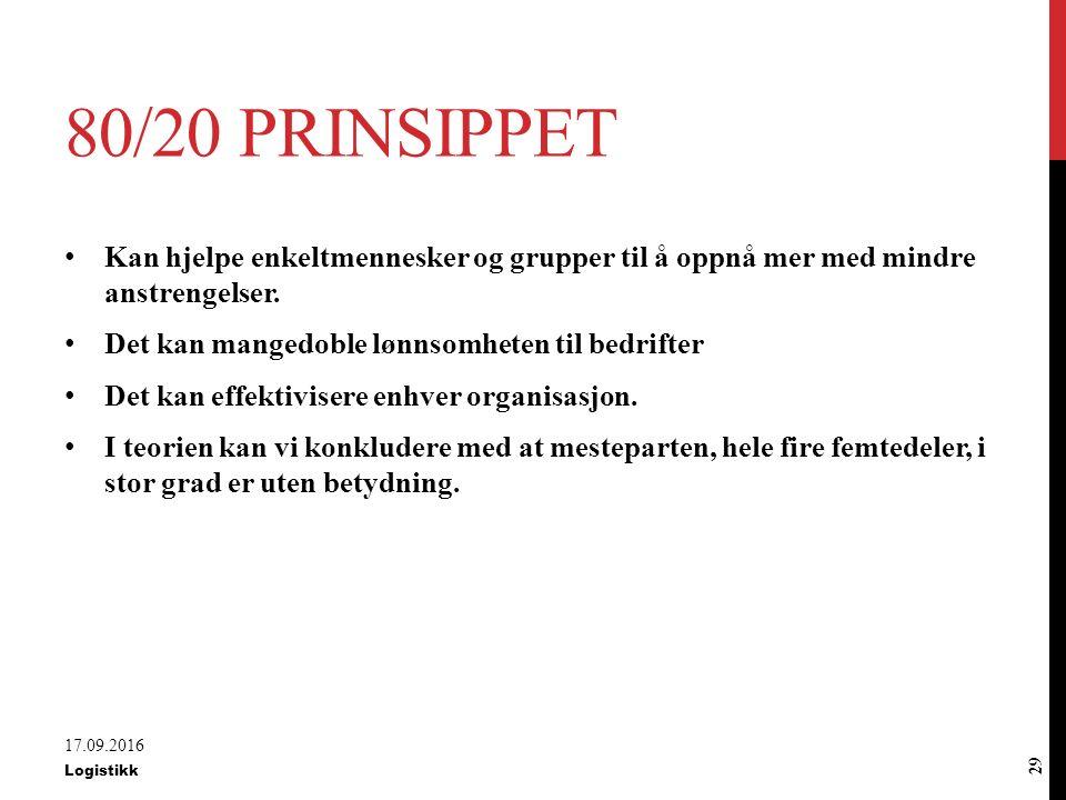 80/20 PRINSIPPET 80 prosent av resultatene dine skyldes 20 prosent av det du gjør!!.