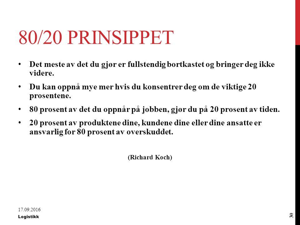 80/20 PRINSIPPET Kan hjelpe enkeltmennesker og grupper til å oppnå mer med mindre anstrengelser.