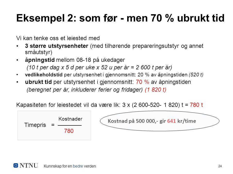 Kunnskap for en bedre verden 24 Eksempel 2: som før - men 70 % ubrukt tid Vi kan tenke oss et leiested med 3 større utstyrsenheter (med tilhørende prepareringsutstyr og annet småutstyr) åpningstid mellom 08-18 på ukedager (10 t per dag x 5 d per uke x 52 u per år = 2 600 t per år) vedlikeholdstid per utstyrsenhet i gjennomsnitt: 20 % av åpningstiden (520 t) ubrukt tid per utstyrsenhet i gjennomsnitt: 70 % av åpningstiden (beregnet per år, inkluderer ferier og fridager) (1 820 t) Kapasiteten for leiestedet vil da være lik: 3 x (2 600-520- 1 820) t = 780 t Kostnader Timepris = 780 Kostnad på 500 000,- gir 641 kr/time