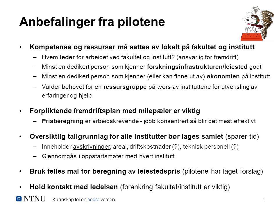 Kunnskap for en bedre verden 35 Prosjektplan – eksempel IVT 1) Møte med pilotene.