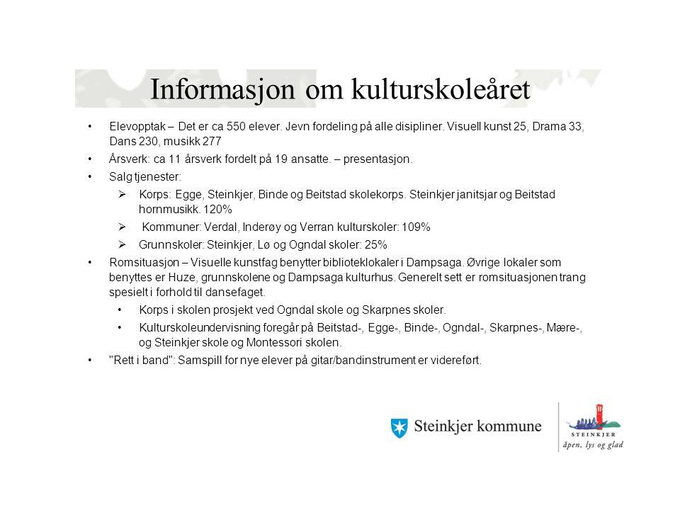 Informasjon om kulturskoleåret Elevopptak – Det er ca 550 elever.