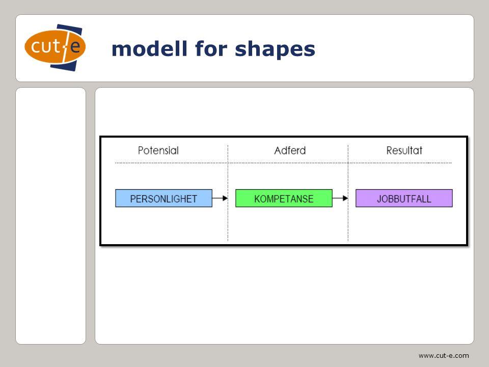 www.cut-e.com shapes – personlighetsmodell - 1