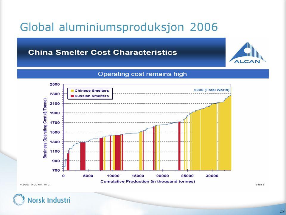 19 Global aluminiumsproduksjon 2006