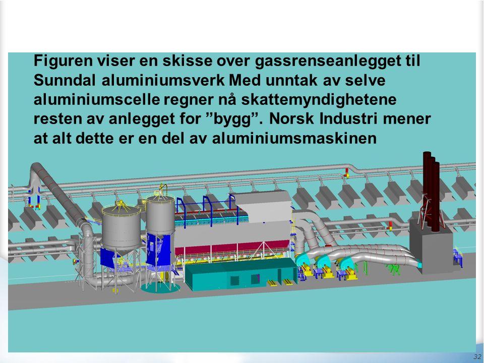 32 Figuren viser en skisse over gassrenseanlegget til Sunndal aluminiumsverk Med unntak av selve aluminiumscelle regner nå skattemyndighetene resten av anlegget for bygg .